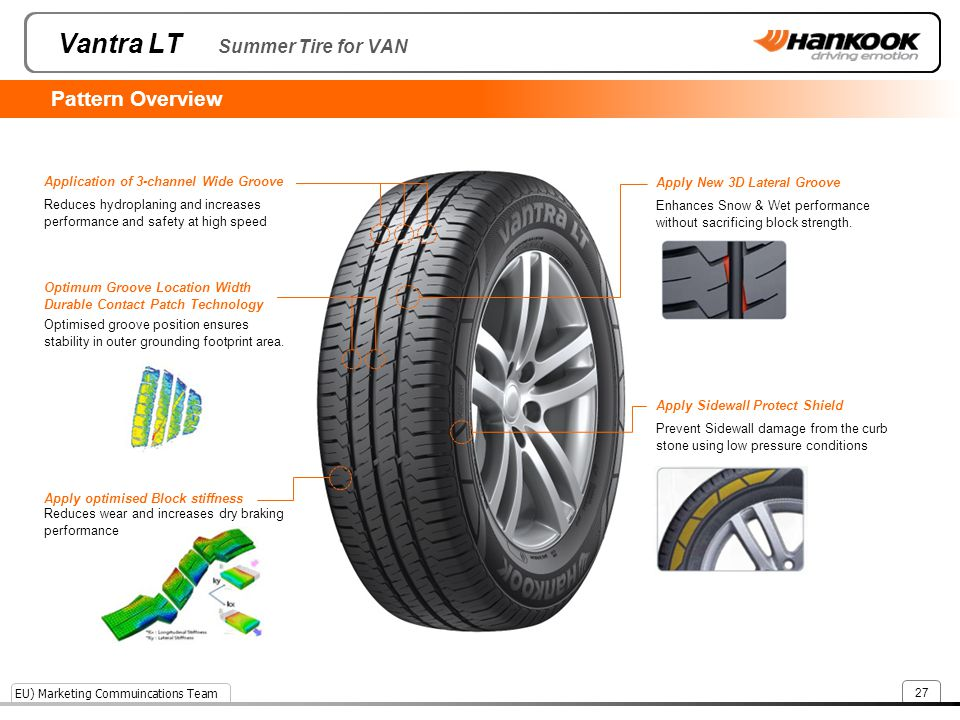 EU) Marketing Commuincations Team Vantra LT Summer Tire for VAN 27 Reduces hydroplaning and increases performance and safety at high speed Optimised groove position ensures stability in outer grounding footprint area.