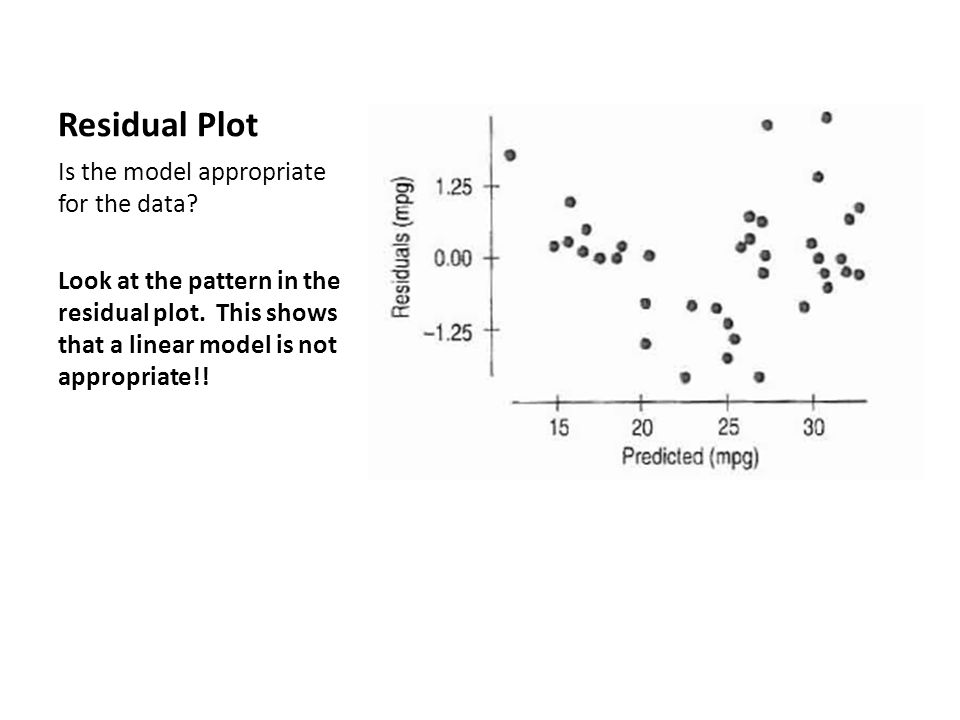 Residual Plot Is the model appropriate for the data? Look at the pattern in the residual plot. This shows that a linear model is not appropriate!!