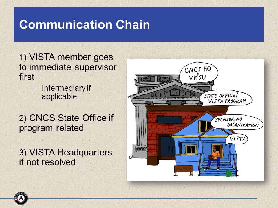 Communication Chain 1) VISTA member goes to immediate supervisor first – Intermediary if applicable 2) CNCS State Office if program related 3) VISTA Headquarters if not resolved