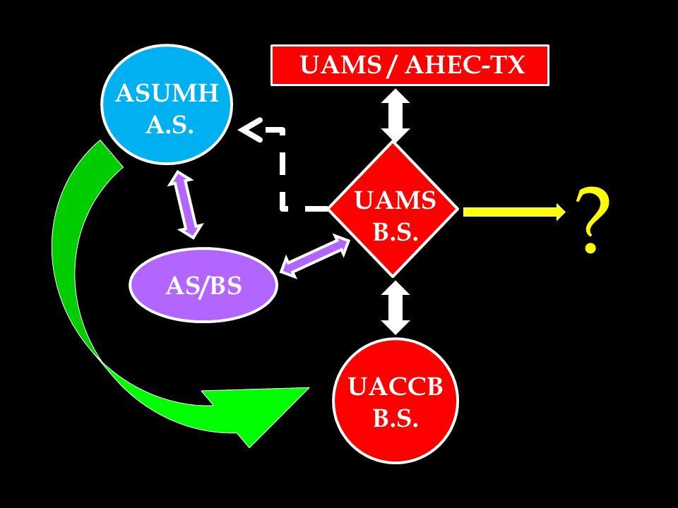 UAMS / AHEC-TX UACCB B.S. UAMS B.S. AS/BS ASUMH A.S.
