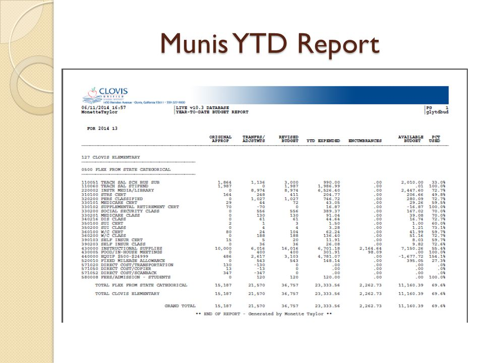 Munis YTD Report