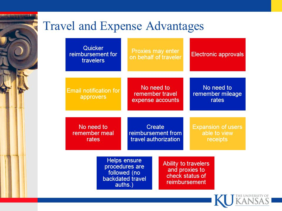 Travel and Expense Advantages Quicker reimbursement for travelers Proxies may enter on behalf of traveler Electronic approvals Email notification for