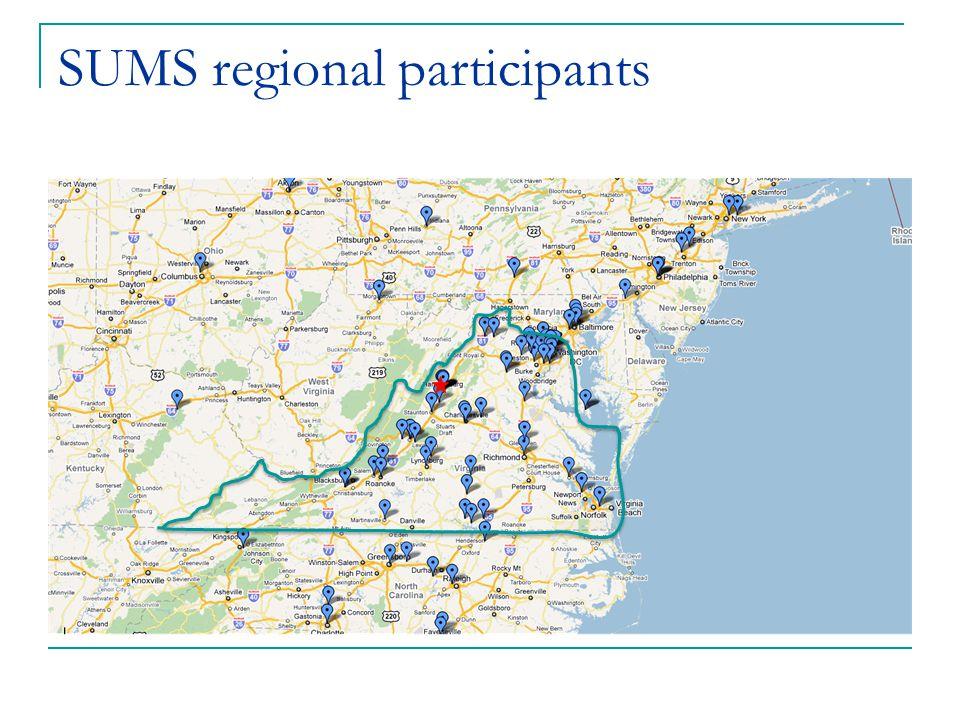 SUMS regional participants