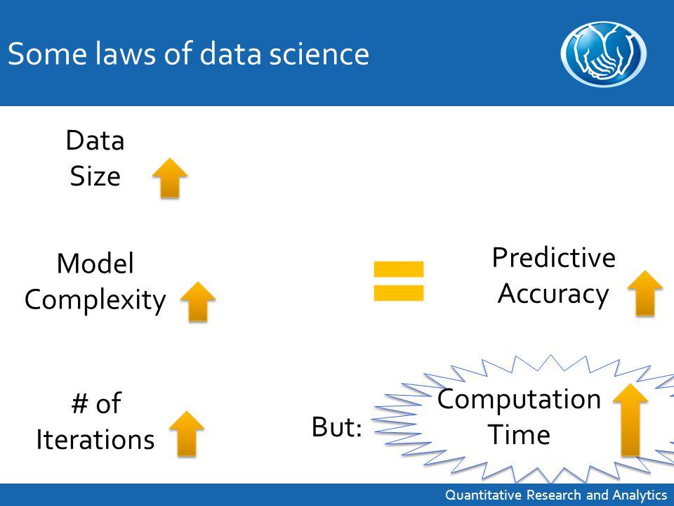Machine learning creates a big impact Quantitative Research and Analytics