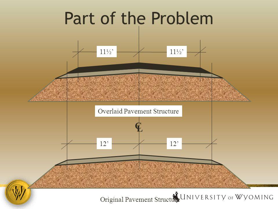 C L 12' Original Pavement Structure Overlaid Pavement Structure 11½' Part of the Problem