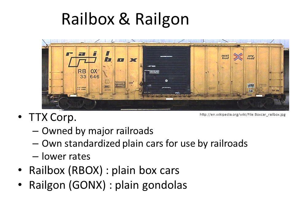 Railbox & Railgon TTX Corp.