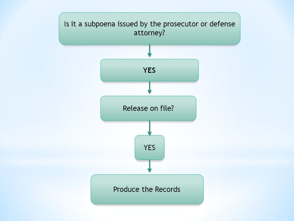 Is it a subpoena issued by the prosecutor or defense attorney.