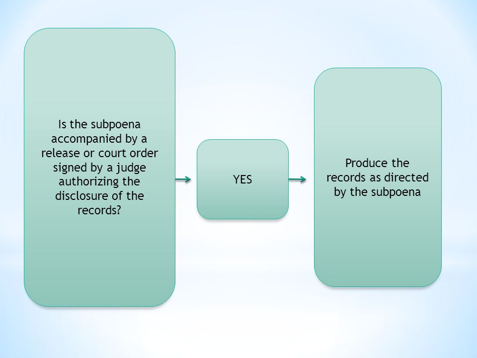 Is the subpoena accompanied by a release or court order signed by a judge authorizing the disclosure of the records.