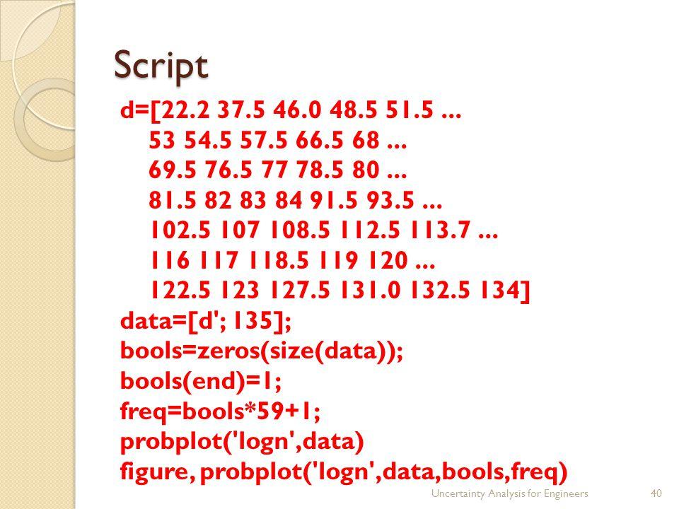 Script d=[22.2 37.5 46.0 48.5 51.5... 53 54.5 57.5 66.5 68...