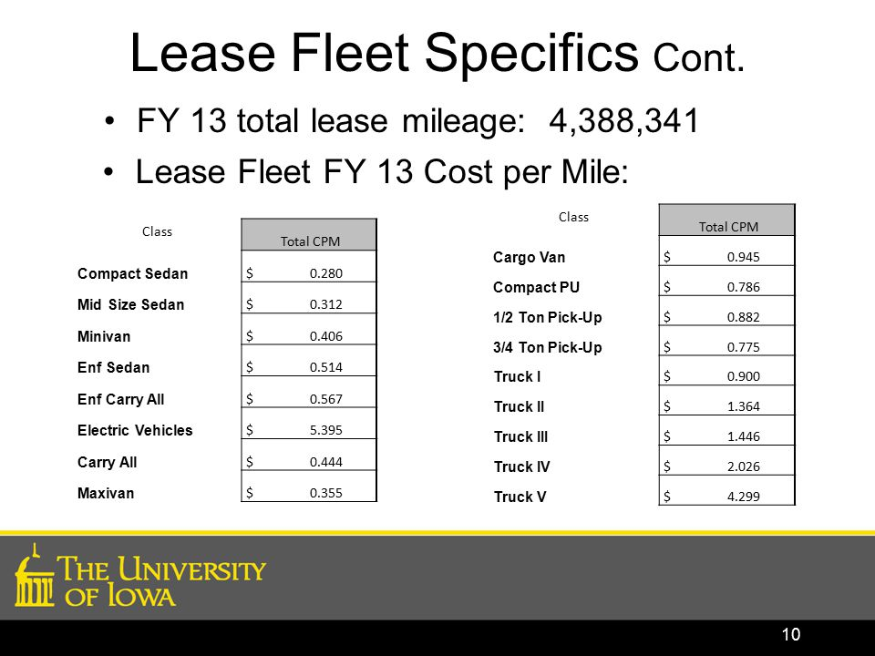 Lease Fleet Specifics Cont.