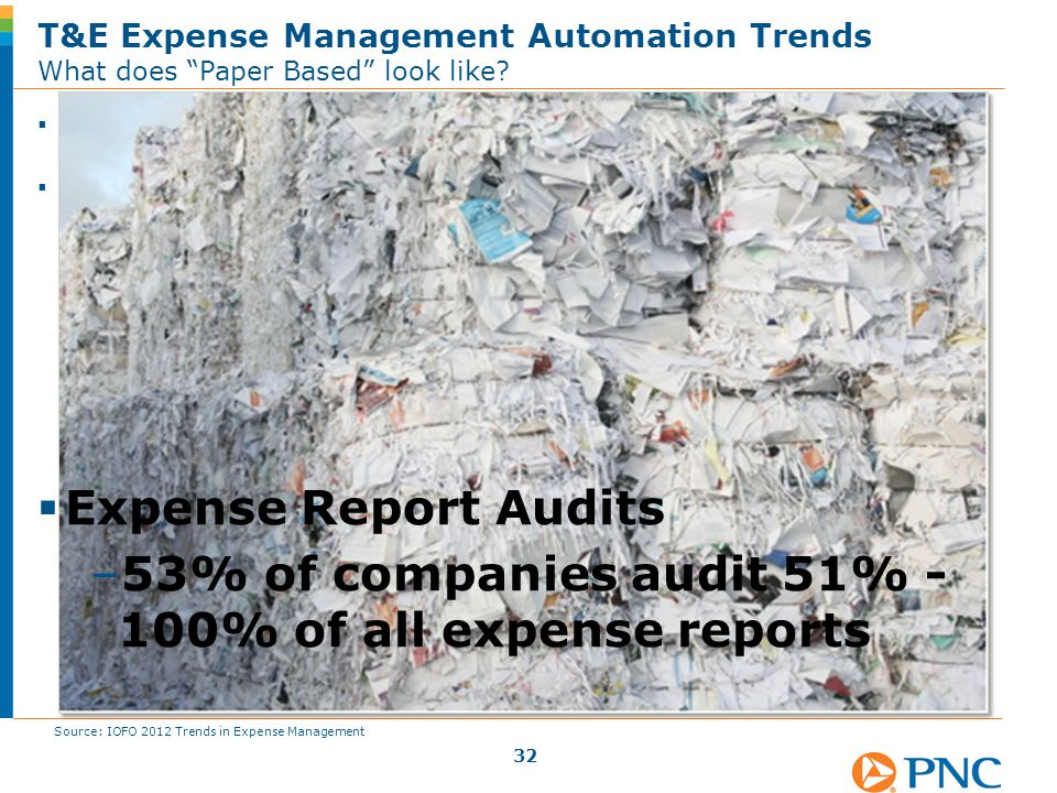 "T&E Expense Management Automation Trends What does ""Paper Based"" look like?  Expense Management Process –33% of companies use a paper or spreadsheet"