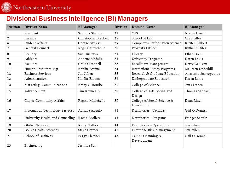 9 Divisional Business Intelligence (BI) Managers DivisionDivision NameBI ManagerDivisionDivision NameBI Manager 1PresidentSaundra Shelton27CPSNikole L