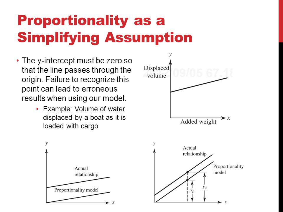 Proportionality as a Simplifying Assumption The y-intercept must be zero so that the line passes through the origin. Failure to recognize this point c