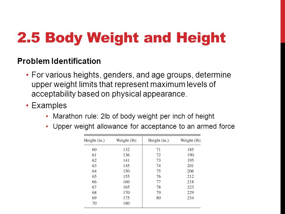 2.5 Body Weight and Height Problem Identification For various heights, genders, and age groups, determine upper weight limits that represent maximum levels of acceptability based on physical appearance.