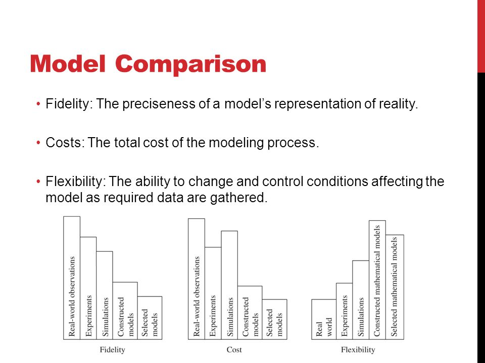 Model Comparison Fidelity: The preciseness of a model's representation of reality. Costs: The total cost of the modeling process. Flexibility: The abi
