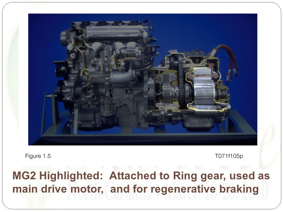 MG2 Highlighted: Attached to Ring gear, used as main drive motor, and for regenerative braking