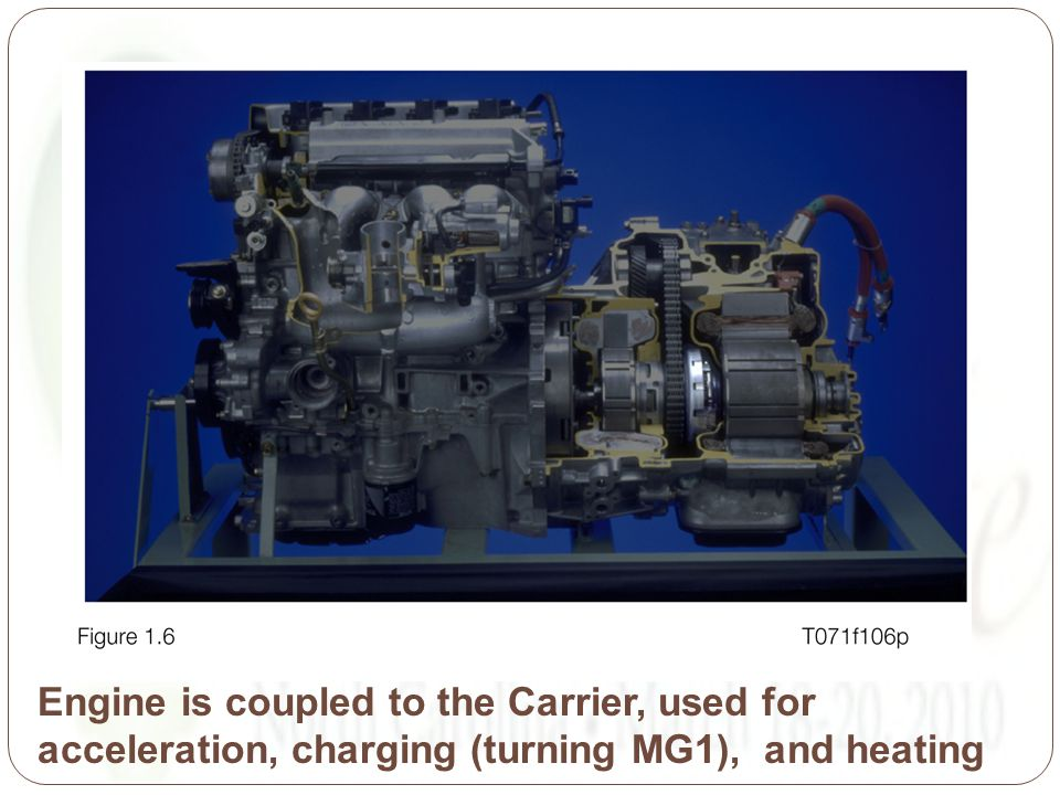 Engine is coupled to the Carrier, used for acceleration, charging (turning MG1), and heating