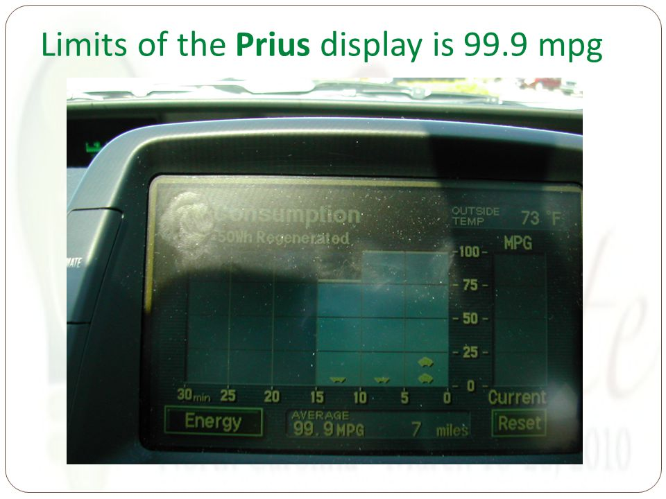 Limits of the Prius display is 99.9 mpg