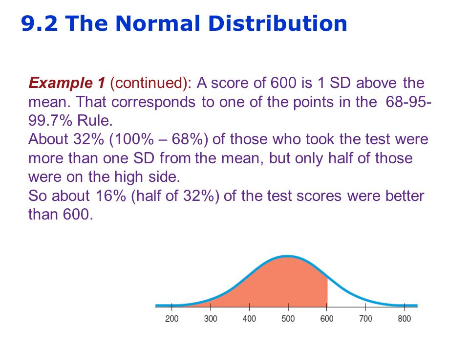 9.2 The Normal Distribution Example 1 (continued): A score of 600 is 1 SD above the mean. That corresponds to one of the points in the 68-95- 99.7% Ru