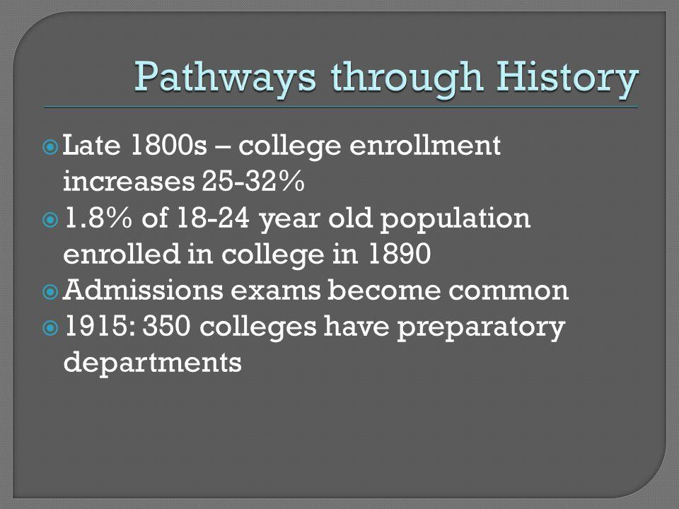  Study skills course  1930s: <10% of HS graduates attend college  GI Bill  Brown vs.