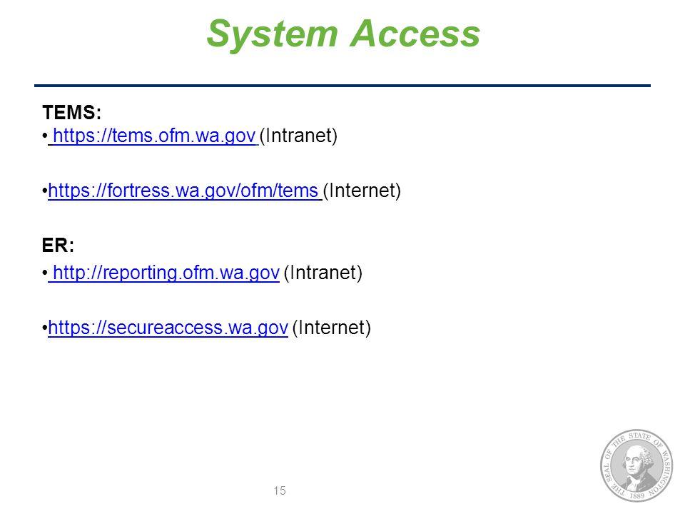TEMS: https://tems.ofm.wa.gov (Intranet)https://tems.ofm.wa.gov https://fortress.wa.gov/ofm/tems (Internet)https://fortress.wa.gov/ofm/tems ER: http:/