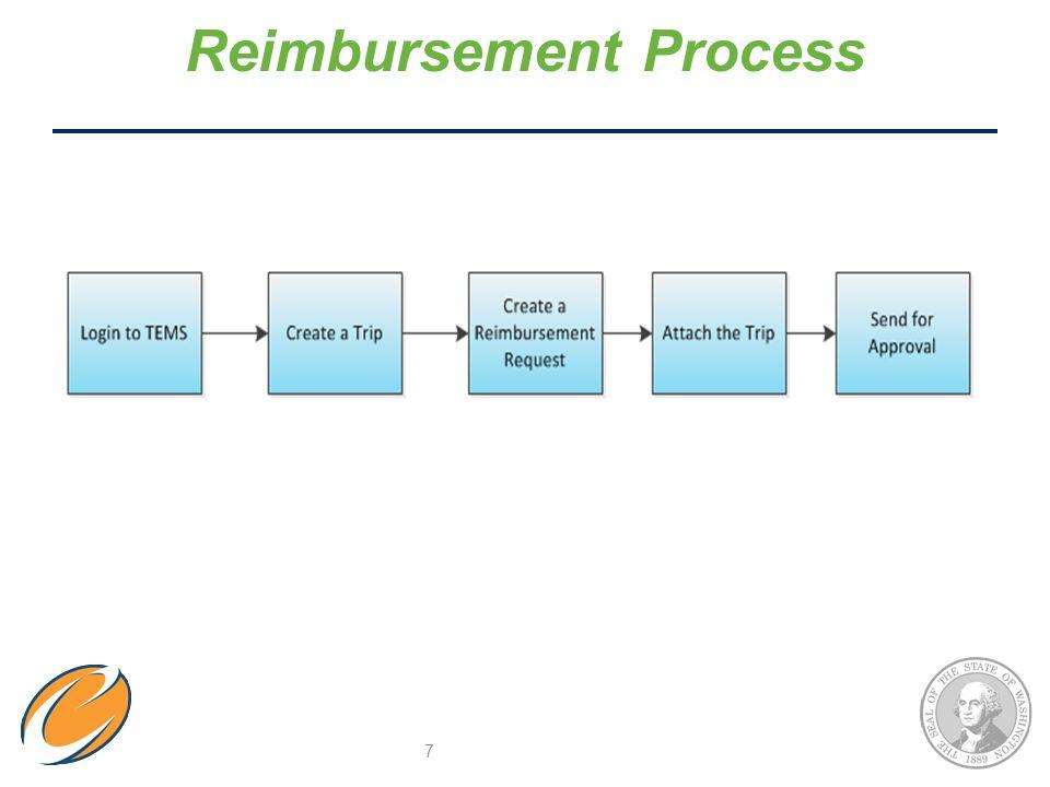 Reimbursement Process 7