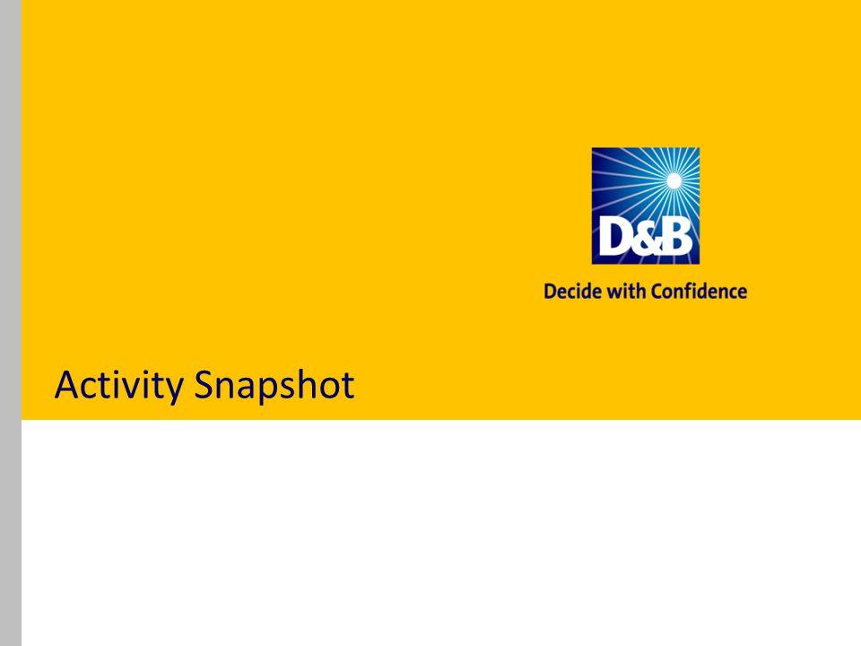 Activity Snapshot