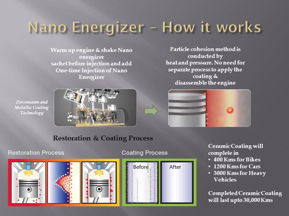 Zirconiaum and Metallic Coating Technology Warm up engine & shake Nano energizer sachet before injection and add One-time Injection of Nano Energizer