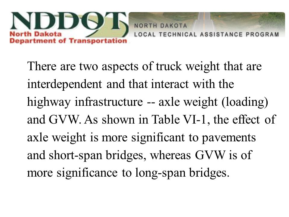 Road TypeLane Mileage Sq.Ft. of Pavement Replacement Cost per sq.