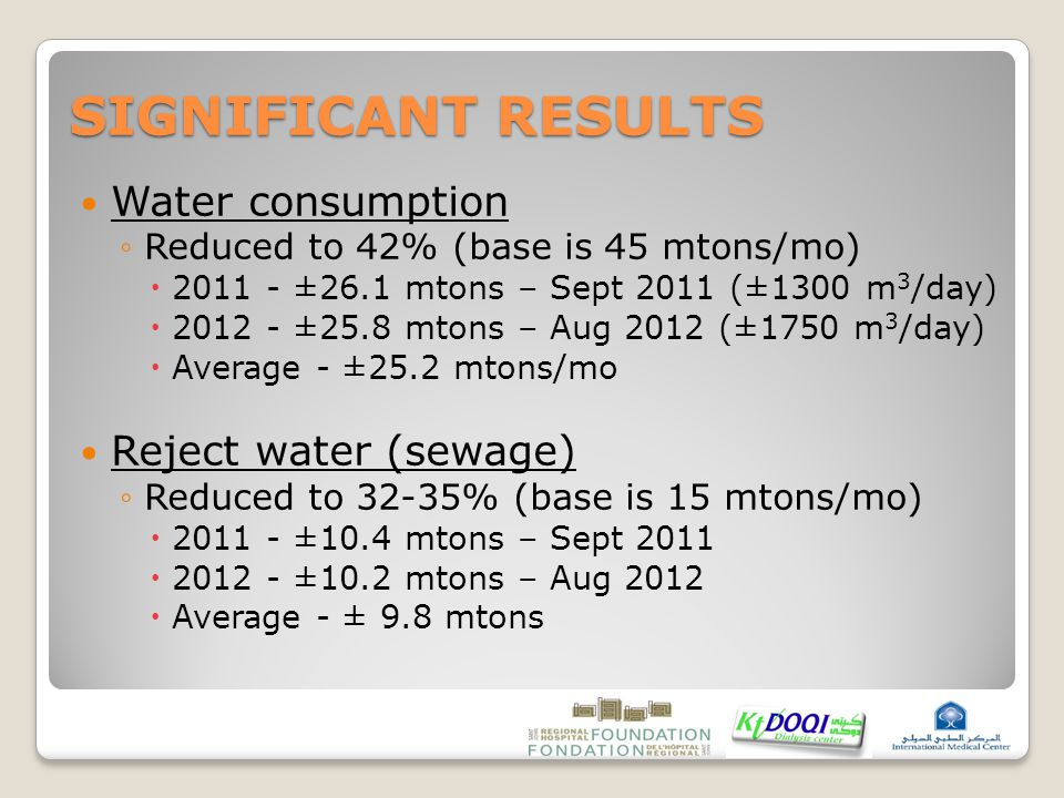 SIGNIFICANT RESULTS Water consumption ◦Reduced to 42% (base is 45 mtons/mo)  2011 - ±26.1 mtons – Sept 2011 (±1300 m 3 /day)  2012 - ±25.8 mtons – Aug 2012 (±1750 m 3 /day)  Average - ±25.2 mtons/mo Reject water (sewage) ◦Reduced to 32-35% (base is 15 mtons/mo)  2011 - ±10.4 mtons – Sept 2011  2012 - ±10.2 mtons – Aug 2012  Average - ± 9.8 mtons