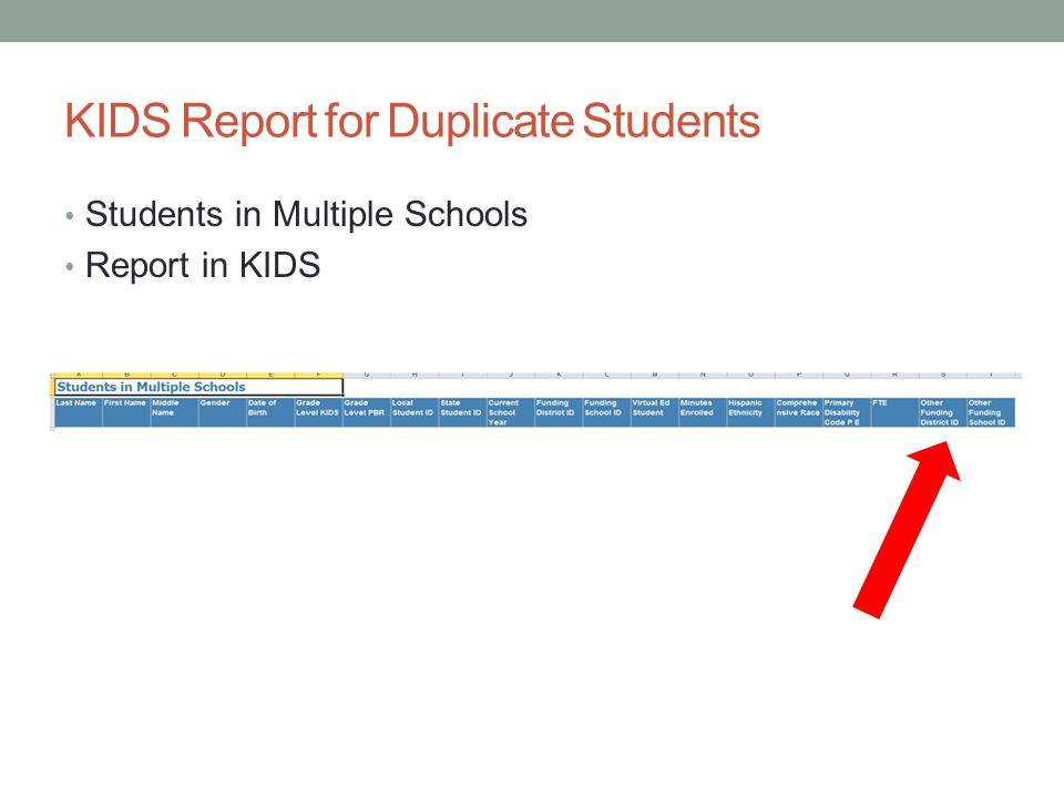 KIDS Report for Duplicate Students Students in Multiple Schools Report in KIDS