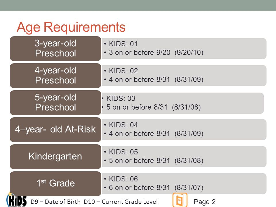 Age Requirements KIDS: 01 3 on or before 9/20 (9/20/10) 3-year-old Preschool KIDS: 02 4 on or before 8/31 (8/31/09) 4-year-old Preschool KIDS: 03 5 on or before 8/31 (8/31/08) 5-year-old Preschool KIDS: 04 4 on or before 8/31 (8/31/09) 4–year- old At-Risk KIDS: 05 5 on or before 8/31 (8/31/08) Kindergarten KIDS: 06 6 on or before 8/31 (8/31/07) 1 st Grade D9 – Date of Birth D10 – Current Grade Level Page 2