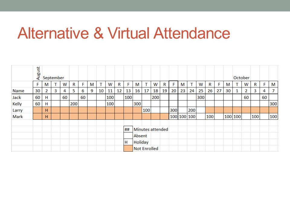 Alternative & Virtual Attendance