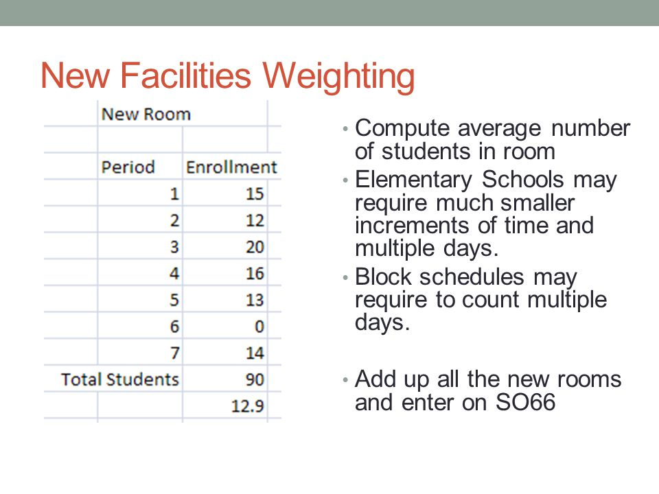 New Facilities Weighting Compute average number of students in room Elementary Schools may require much smaller increments of time and multiple days.