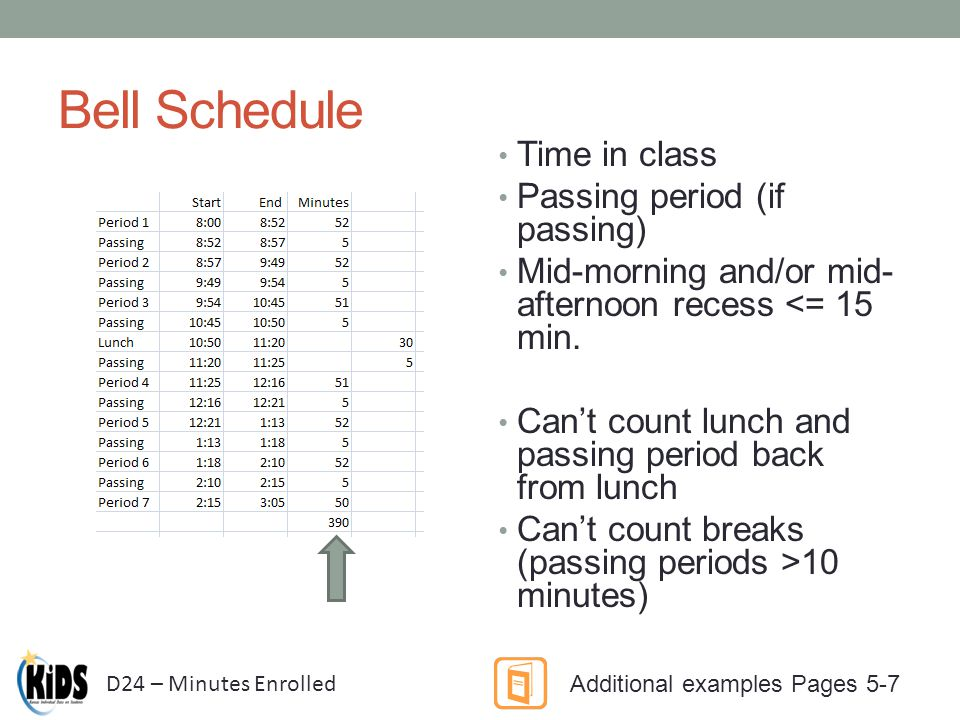 Bell Schedule Time in class Passing period (if passing) Mid-morning and/or mid- afternoon recess <= 15 min.