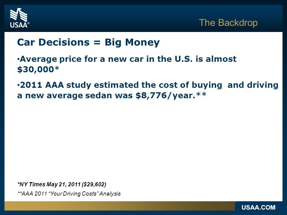 USAA.COM The Backdrop Car Decisions = Big Money Average price for a new car in the U.S.