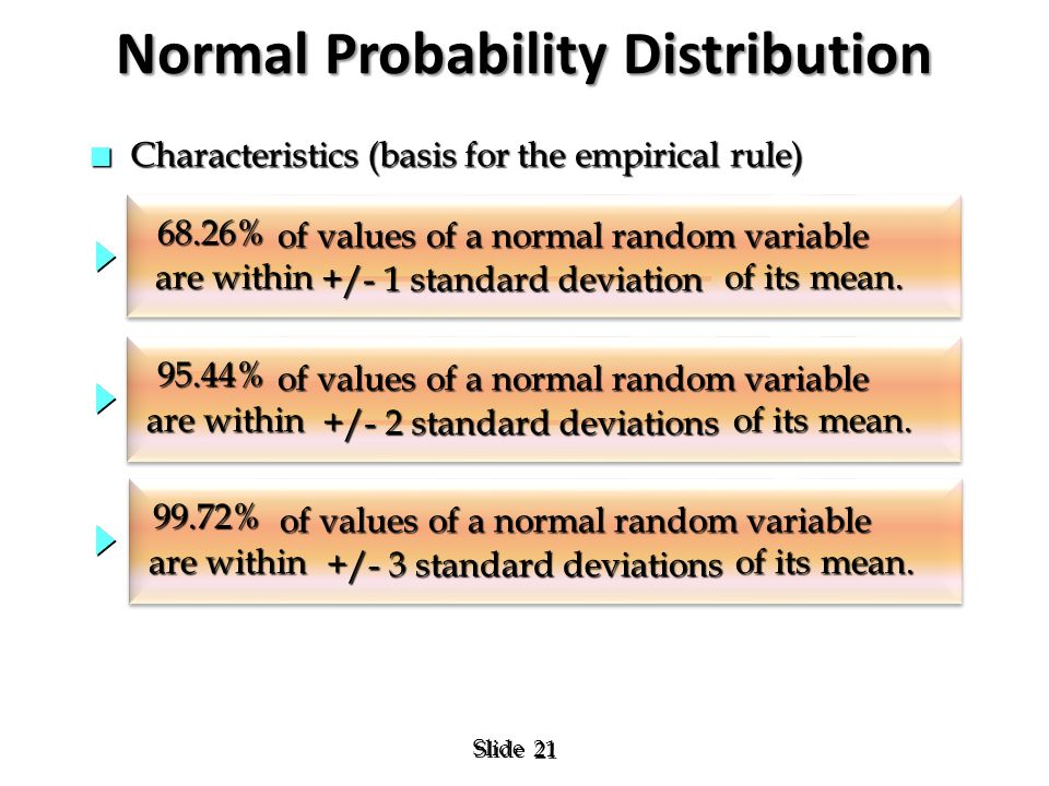 21 Slide Normal Probability Distribution n Characteristics (basis for the empirical rule) of values of a normal random variable of values of a normal