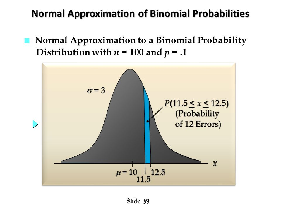39 Slide Normal Approximation of Binomial Probabilities n n Normal Approximation to a Binomial Probability Distribution with n = 100 and p =.1  = 10