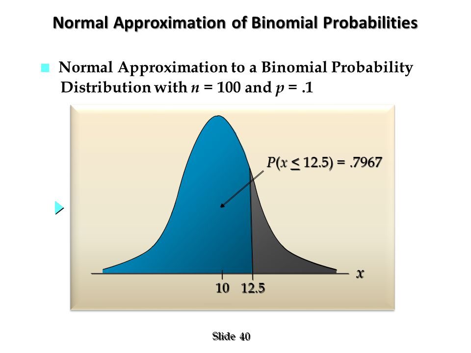 40 Slide n n Normal Approximation to a Binomial Probability Distribution with n = 100 and p =.1 10 P ( x < 12.5) =.7967 x 12.5 Normal Approximation of
