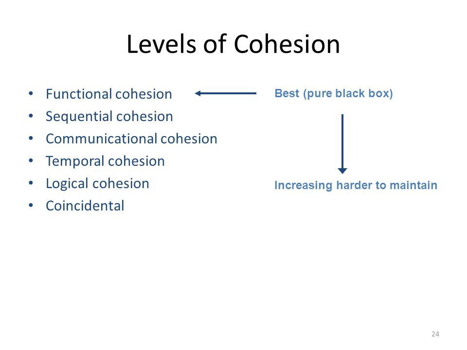 24 Levels of Cohesion Functional cohesion Sequential cohesion Communicational cohesion Temporal cohesion Logical cohesion Coincidental Best (pure black box) Increasing harder to maintain