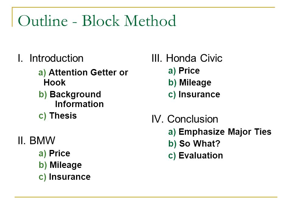 Outline - Block Method I.