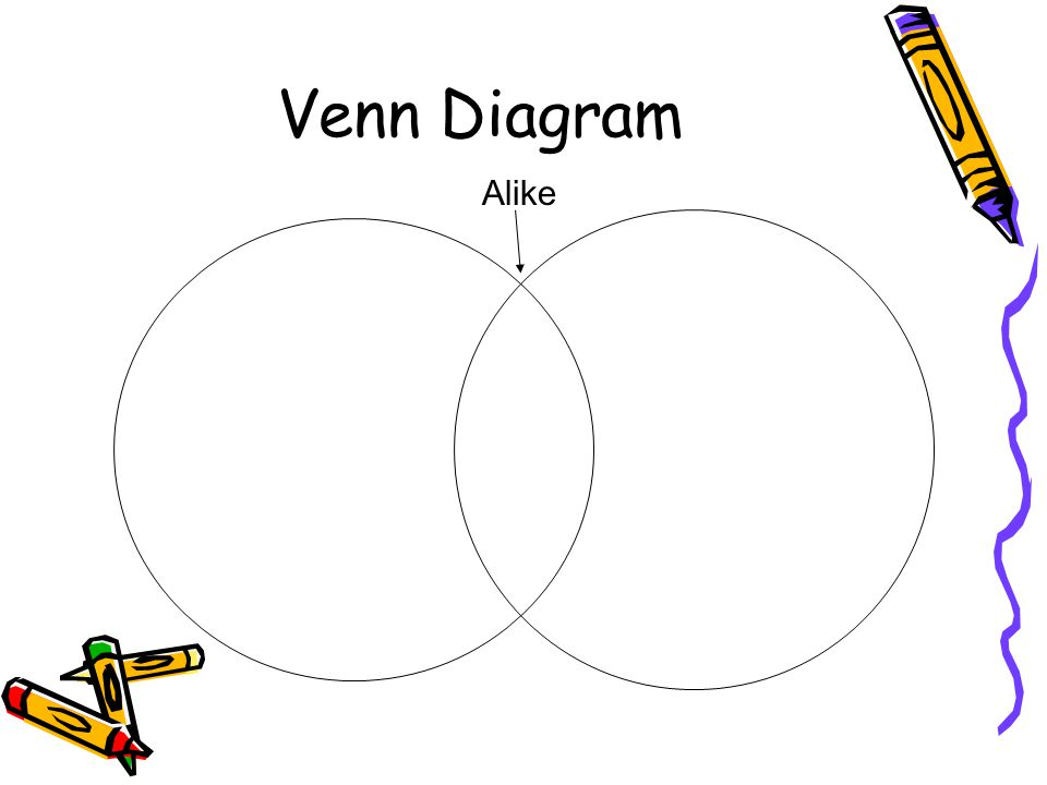 Venn Diagram Alike