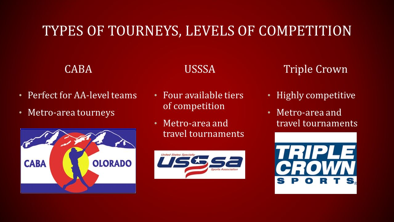 TYPES OF TOURNEYS, LEVELS OF COMPETITION CABA Perfect for AA-level teams Metro-area tourneys USSSA Four available tiers of competition Metro-area and travel tournaments Triple Crown Highly competitive Metro-area and travel tournaments