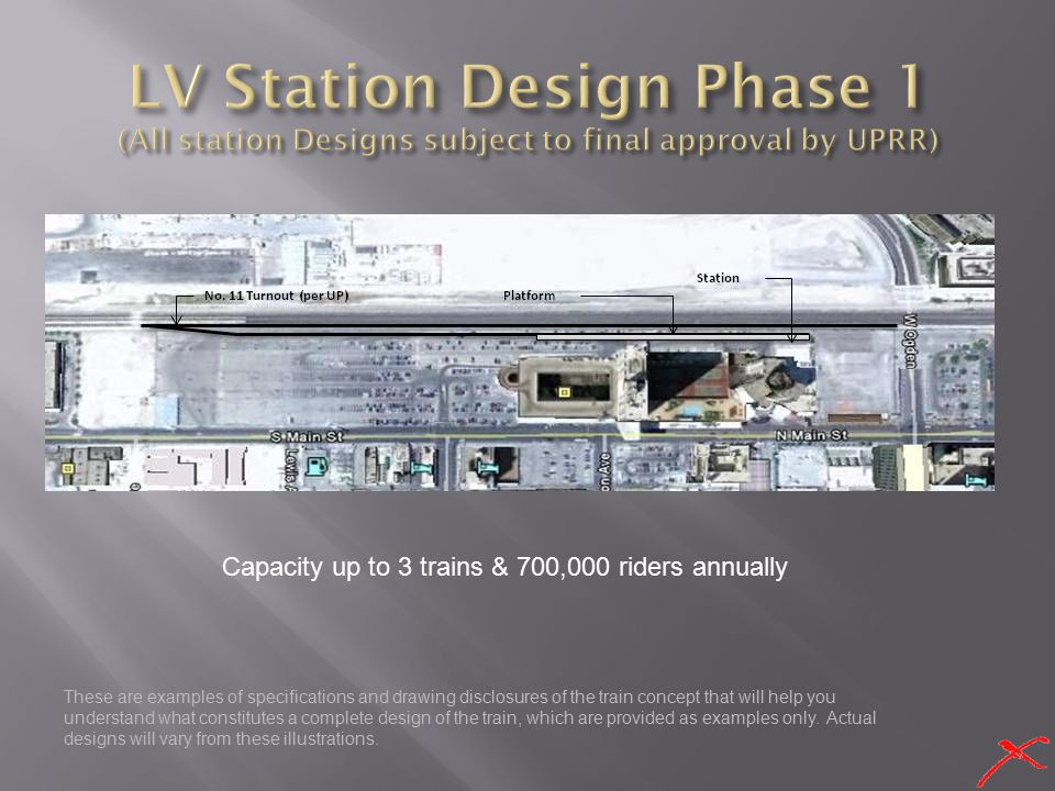 These are examples of specifications and drawing disclosures of the train concept that will help you understand what constitutes a complete design of
