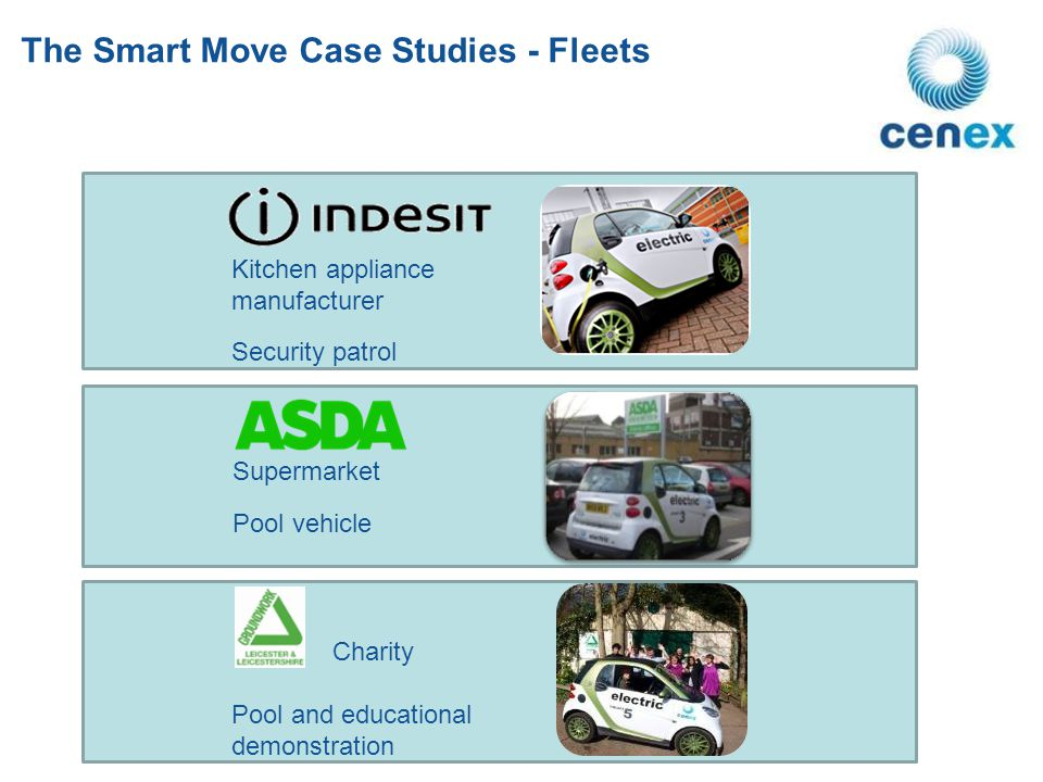 The Smart Move Case Studies - Fleets Kitchen appliance manufacturer Security patrol Charity Pool and educational demonstration Supermarket Pool vehicle