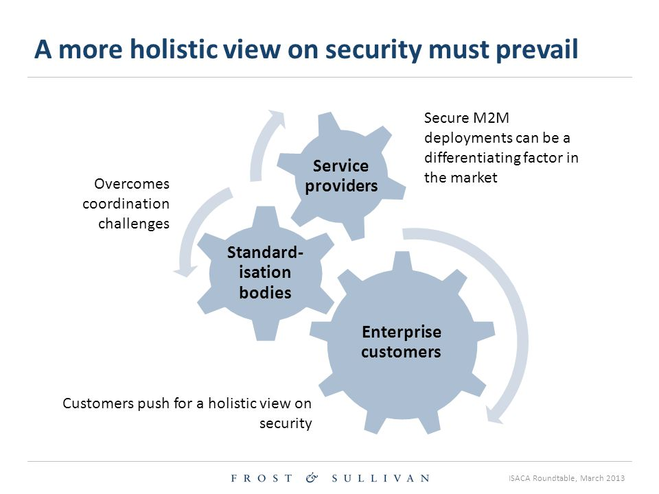 ISACA Roundtable, March 2013 A more holistic view on security must prevail Enterprise customers Standard- isation bodies Service providers Customers p