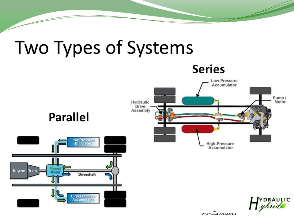 Two Types of Systems www.Eaton.com Series Parallel
