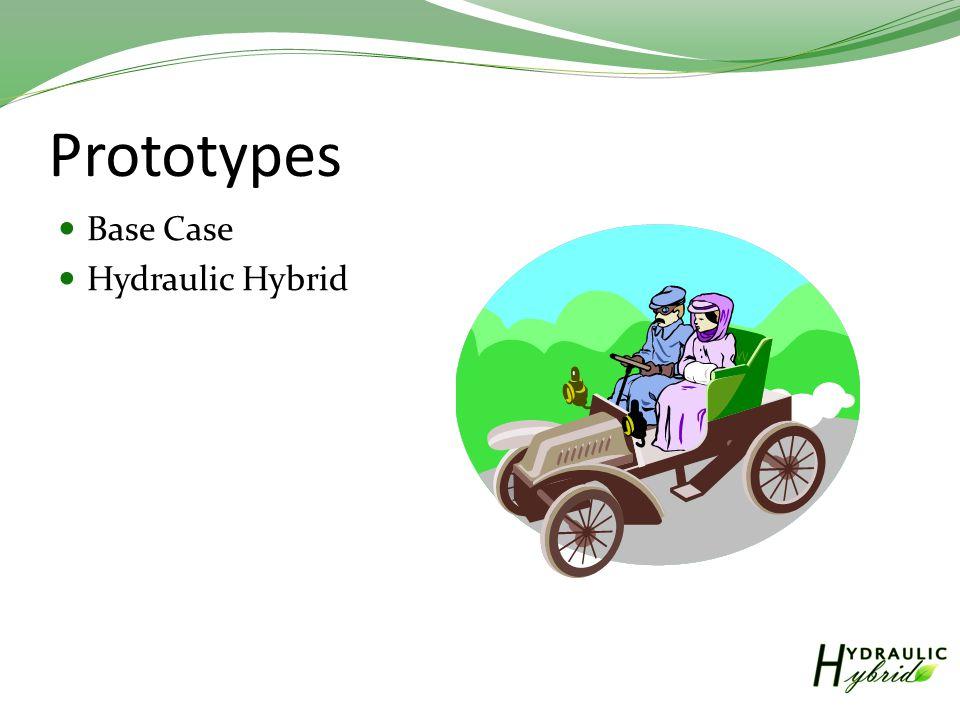 Prototypes Base Case Hydraulic Hybrid