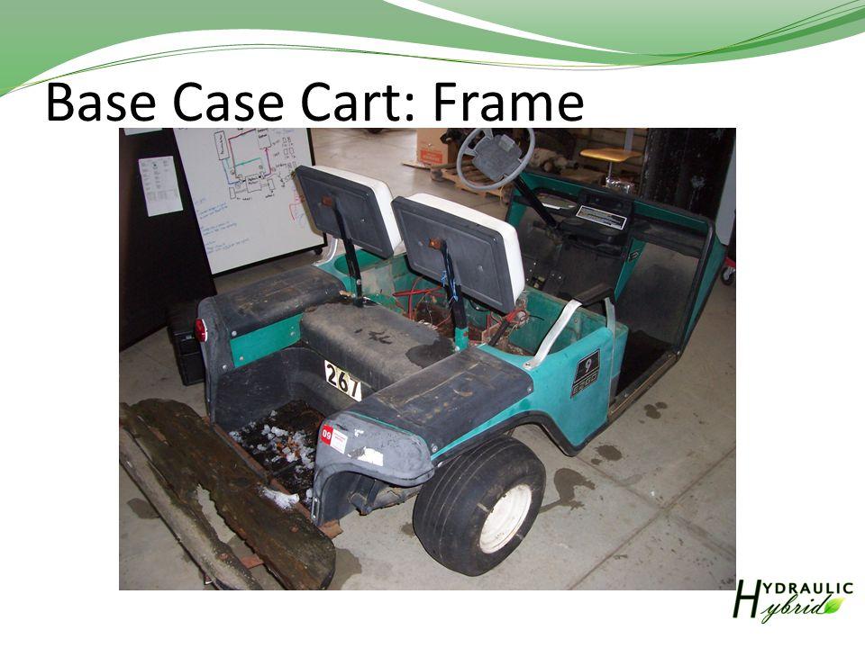 Base Case Cart: Frame