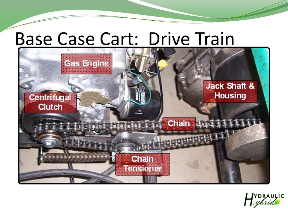 Base Case Cart: Drive Train